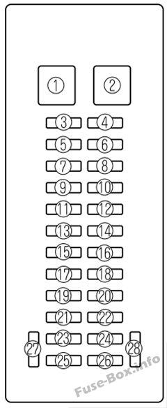Схема блока предохранителей в салоне: Mazda MPV (2000, 2001)