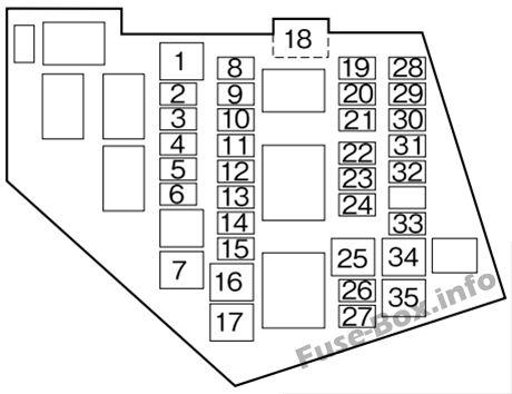 Схема блока предохранителей под капотом: Mazda MX-5 Miata (2006)