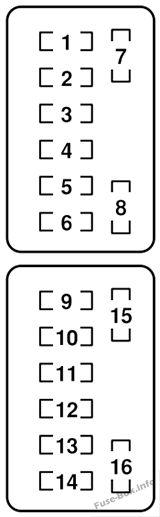 Схема внутреннего блока предохранителей: Mazda MX-5 Miata (2006)