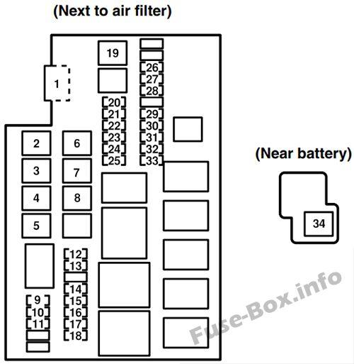 Схема блока предохранителей под капотом: Mazda RX-8 (2004, 2005)