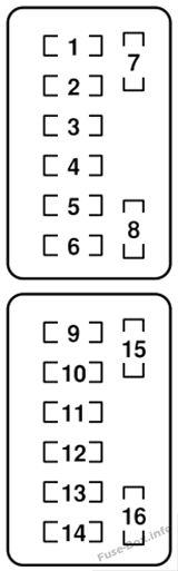 Схема внутреннего блока предохранителей: Mazda RX-8 (2004, 2005)