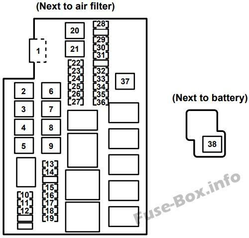 Схема блока предохранителей под капотом: Mazda RX-8 (2009 г.)