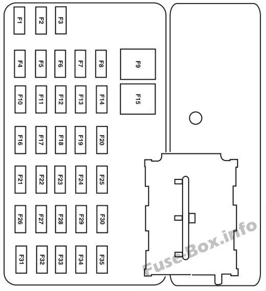 Схема блока предохранителей в салоне: Mazda Tribute (2005)