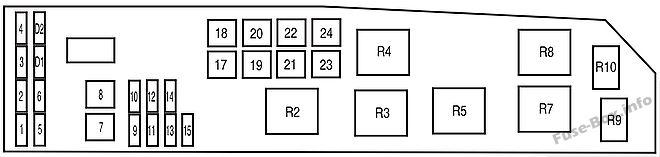 Схема блока предохранителей под капотом: Mazda Tribute (2005)