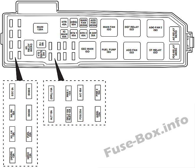 Схема блока предохранителей под капотом: Mazda Tribute (2003, 2004)
