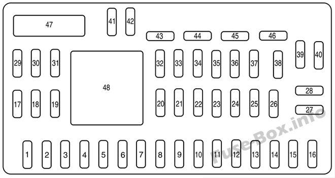 Схема блока предохранителей в салоне: Mazda Tribute (2008)