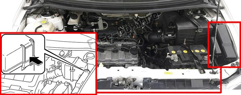 Расположение предохранителей в моторном отсеке: Mazda MPV (2000-2006)