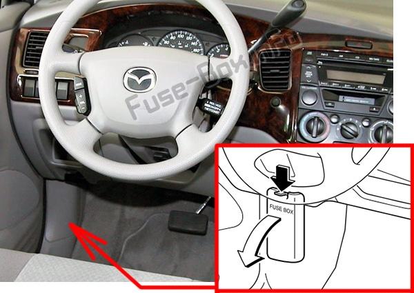 Расположение предохранителей в салоне: Mazda MPV (2000-2006 гг.)