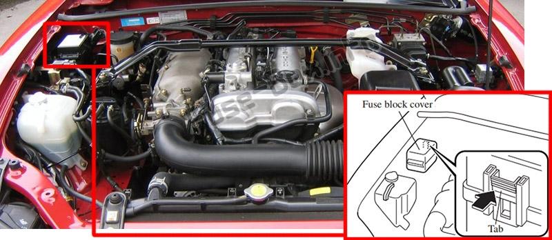 Расположение предохранителей в моторном отсеке: Mazda MX-5 Miata (1999-2005 гг.)