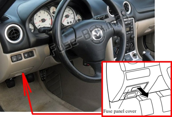 Расположение предохранителей в салоне: Mazda MX-5 Miata (1999-2005)