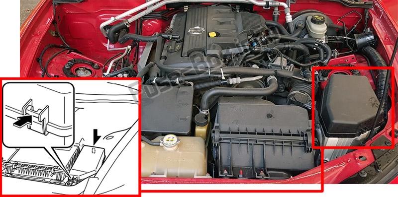 Расположение предохранителей в моторном отсеке: Mazda MX-5 Miata (NC; 2006-2015)