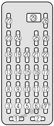 Схема блока предохранителей в салоне: Mazda Millenia (2000, 2001, 2002)