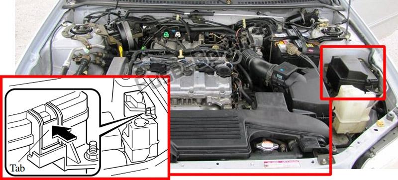 Расположение предохранителей в моторном отсеке: Mazda Protege 2000-2003 гг.