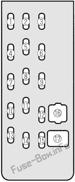 Схема блока предохранителей в салоне: Mazda Protege (2000, 2001, 2002, 2003)
