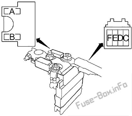 Блок плавкой вставки: Infiniti Q50 (2013, 2014, 2015)