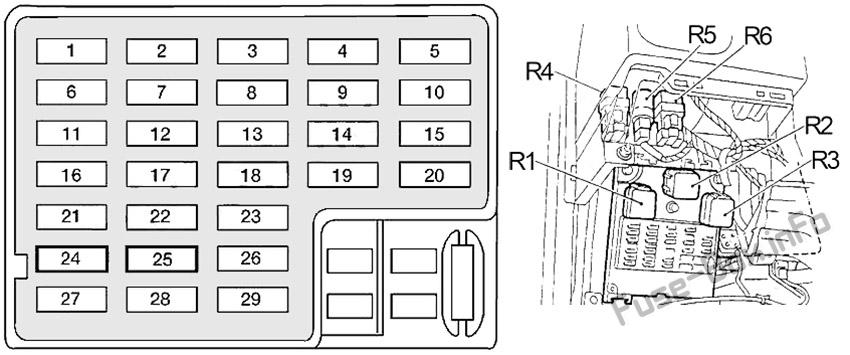 Схема блока предохранителей в панели приборов: Infiniti QX4 (1997, 1998, 1999, 2000, 2001, 2002, 2003)